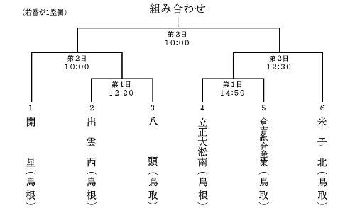 h25-koushiki-sanin