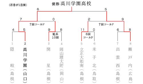 h25-koushiki-sp-chu