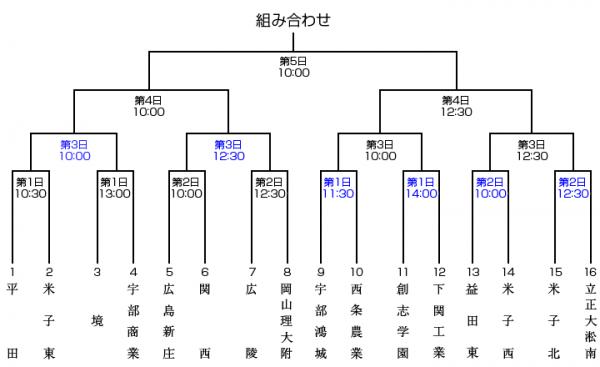 h26-koushiki-autumn-chugoku