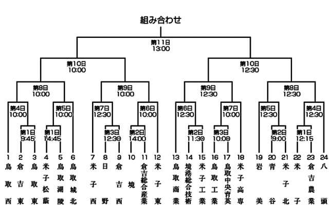 h26-koushiki-summer-thumb-500x319-865